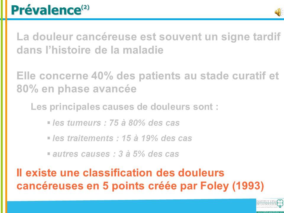 Prévalence par type de cancer (2) A un stade avancé de la pathologie, la douleur touche en pourcentage de patients : OS :75 à 80%Lymphome : 52% Pancréas :79%Leucémie :50% Estomac :75% Colon :69% Sein :72% Prostate :70% Utérus :75% Poumon :72%