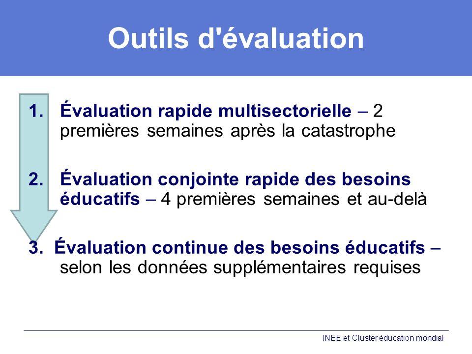 Outils d'évaluation 1.Évaluation rapide multisectorielle – 2 premières semaines après la catastrophe 2.Évaluation conjointe rapide des besoins éducati