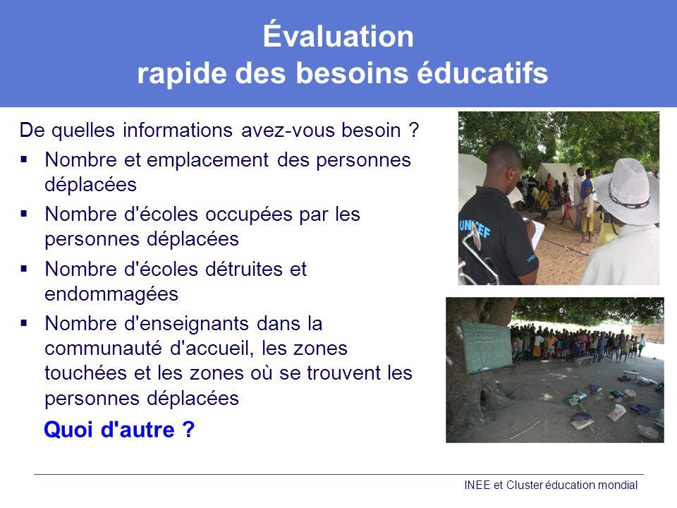 Évaluation rapide des besoins éducatifs De quelles informations avez-vous besoin ? Nombre et emplacement des personnes déplacées Nombre d'écoles occup