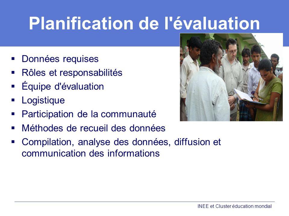 Planification de l'évaluation Données requises Rôles et responsabilités Équipe d'évaluation Logistique Participation de la communauté Méthodes de recu