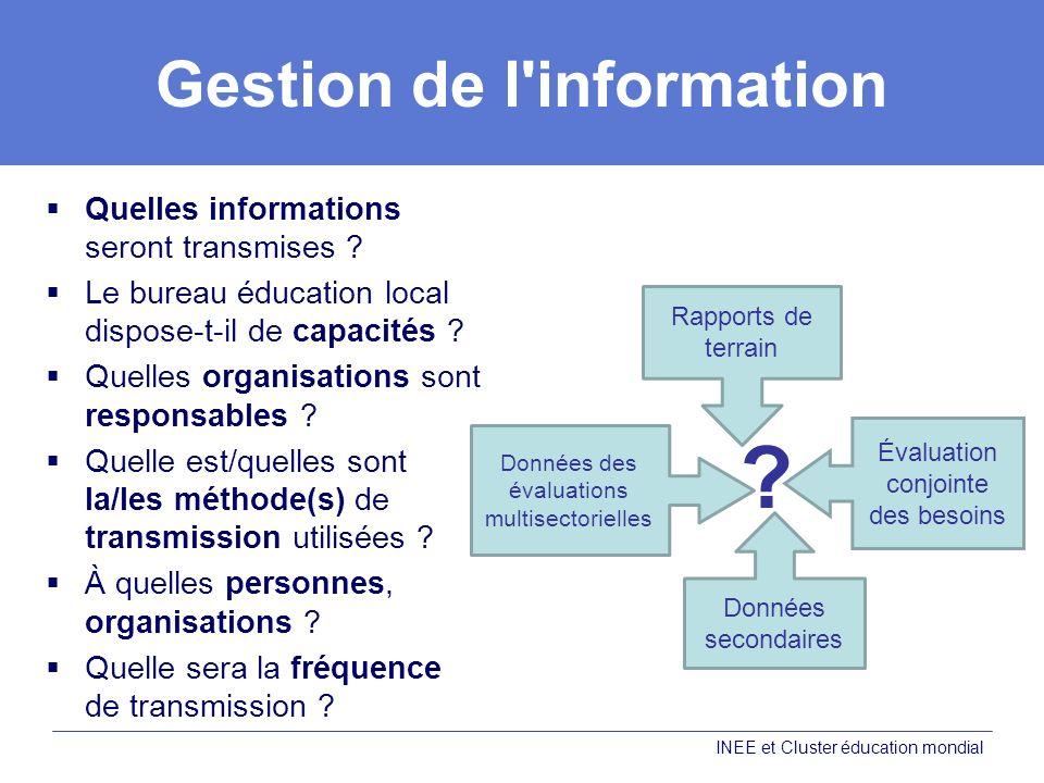 Gestion de l'information Quelles informations seront transmises ? Le bureau éducation local dispose-t-il de capacités ? Quelles organisations sont res