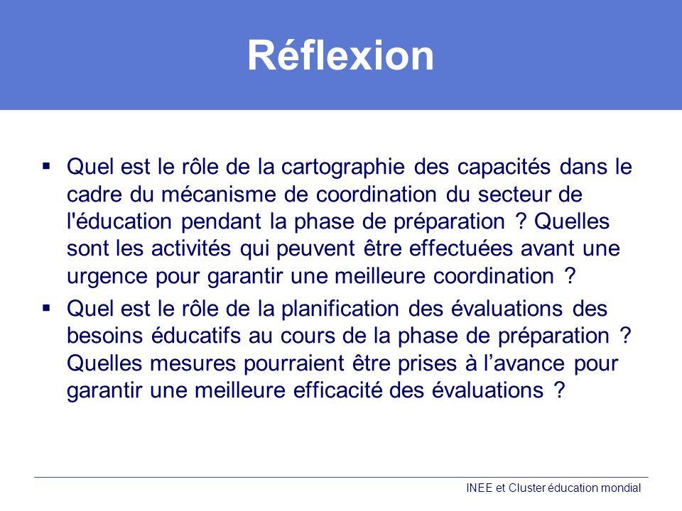 Réflexion Quel est le rôle de la cartographie des capacités dans le cadre du mécanisme de coordination du secteur de l'éducation pendant la phase de p