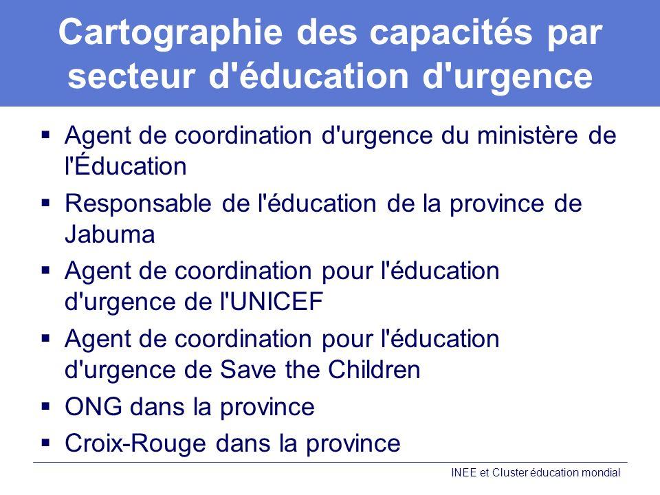 Cartographie des capacités par secteur d'éducation d'urgence Agent de coordination d'urgence du ministère de l'Éducation Responsable de l'éducation de