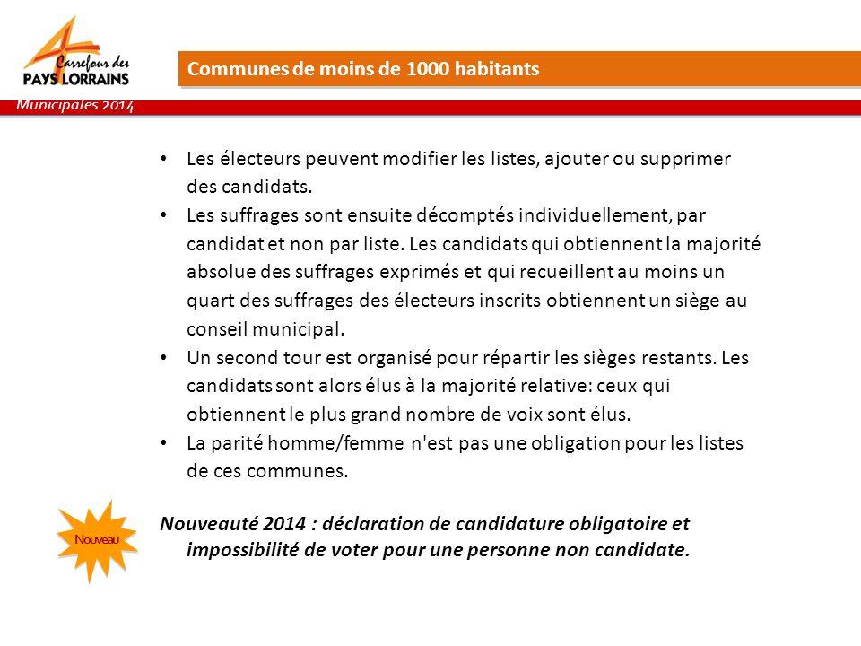 Municipales 2014 Les électeurs peuvent modifier les listes, ajouter ou supprimer des candidats. Les suffrages sont ensuite décomptés individuellement,