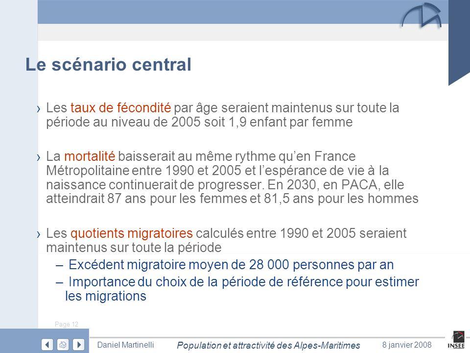 Page 12 Population et attractivité des Alpes-Maritimes Daniel Martinelli8 janvier 2008 Le scénario central Les taux de fécondité par âge seraient main