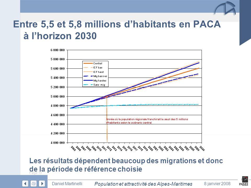 Page 15 Population et attractivité des Alpes-Maritimes Daniel Martinelli8 janvier 2008 Entre 5,5 et 5,8 millions dhabitants en PACA à lhorizon 2030 Le