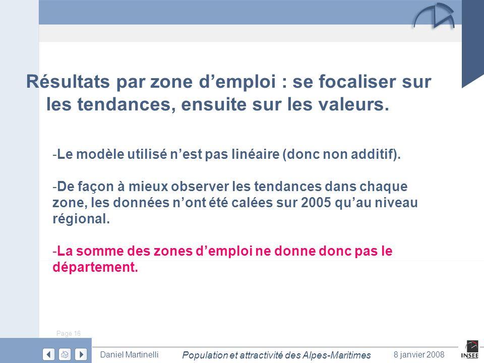 Page 16 Population et attractivité des Alpes-Maritimes Daniel Martinelli8 janvier 2008 Résultats par zone demploi : se focaliser sur les tendances, en