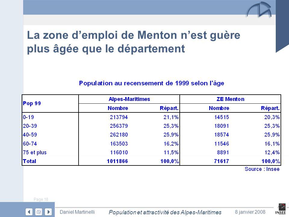 Page 18 Population et attractivité des Alpes-Maritimes Daniel Martinelli8 janvier 2008 La zone demploi de Menton nest guère plus âgée que le départeme