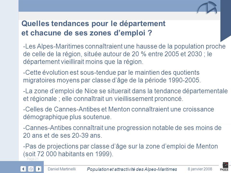 Page 21 Population et attractivité des Alpes-Maritimes Daniel Martinelli8 janvier 2008 -Les Alpes-Maritimes connaîtraient une hausse de la population