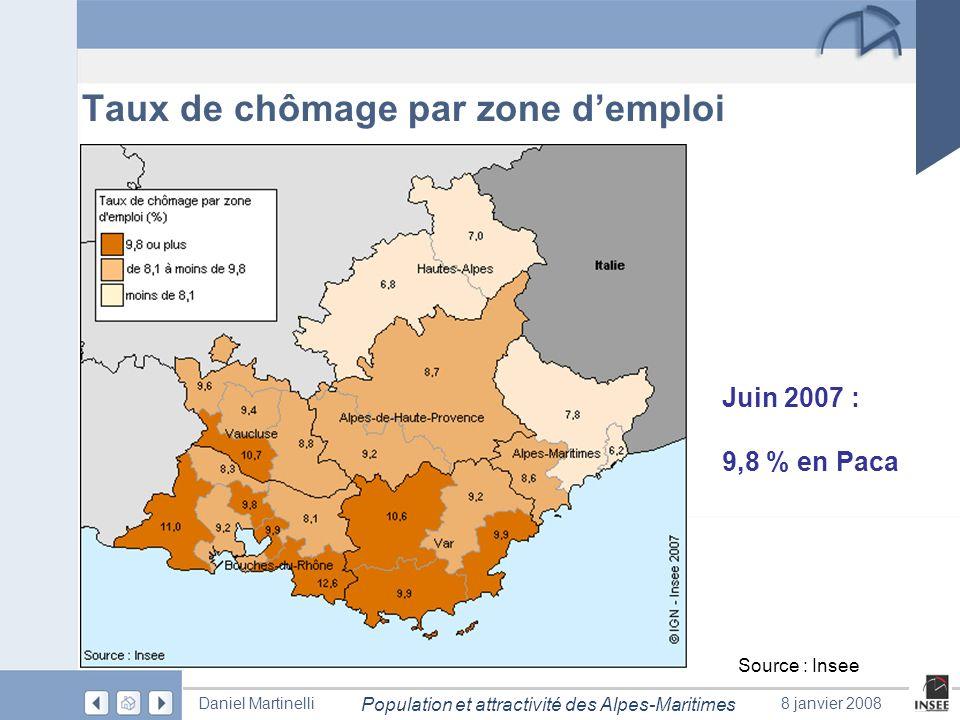 Page 25 Population et attractivité des Alpes-Maritimes Daniel Martinelli8 janvier 2008 Taux de chômage par zone demploi Source : Insee Juin 2007 : 9,8