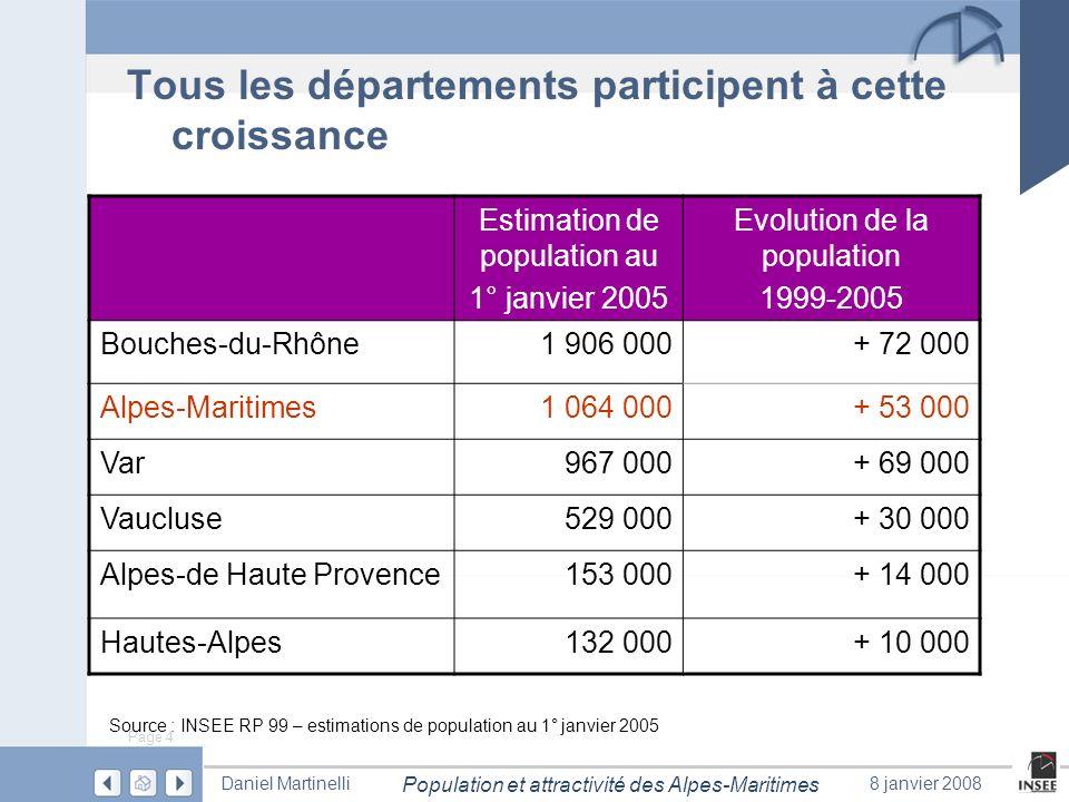 Page 4 Population et attractivité des Alpes-Maritimes Daniel Martinelli8 janvier 2008 Tous les départements participent à cette croissance Estimation