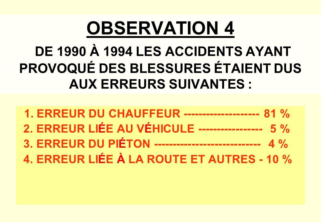 OBSERVATION 2 CAS DE BLESSURES EN POURCENTAGE PAR CATÉGORIE DE VICTIMES, DE 1990 À 1994 1. Piétons ------------------------- 48 % 2. Passagers -------