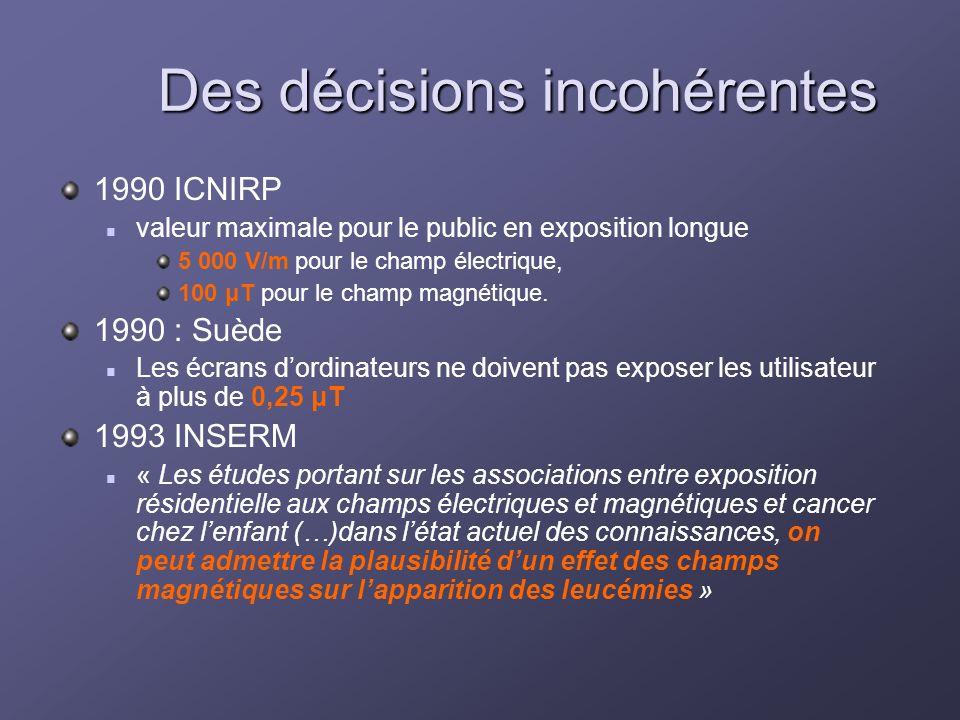 Des décisions incohérentes 1990 ICNIRP valeur maximale pour le public en exposition longue 5 000 V/m pour le champ électrique, 100 μT pour le champ magnétique.