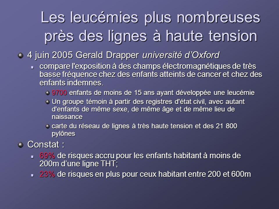 Les leucémies plus nombreuses près des lignes à haute tension 4 juin 2005 Gerald Drapper université dOxford compare l exposition à des champs électromagnétiques de très basse fréquence chez des enfants atteints de cancer et chez des enfants indemnes.