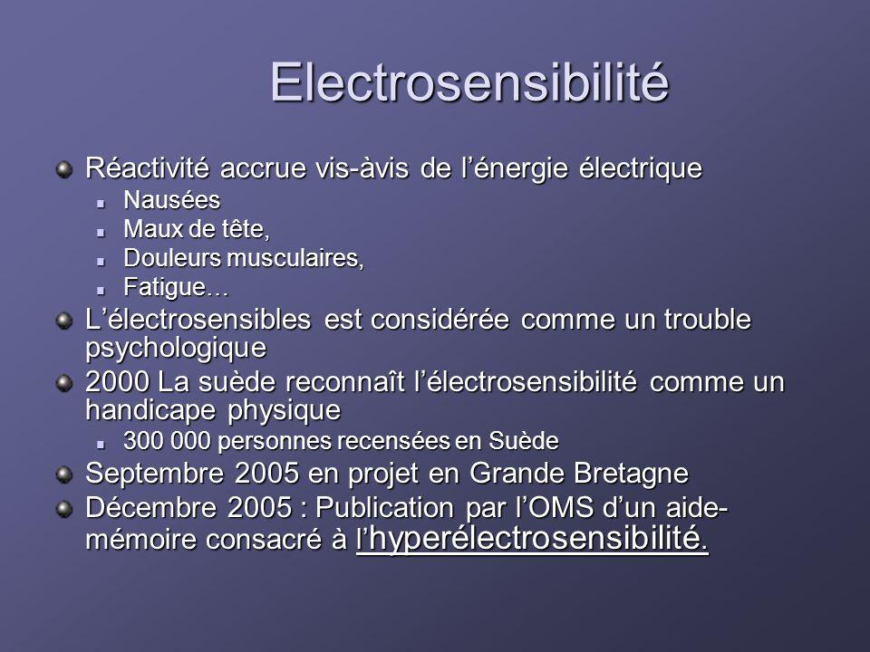 Electrosensibilité Réactivité accrue vis-àvis de lénergie électrique Nausées Nausées Maux de tête, Maux de tête, Douleurs musculaires, Douleurs muscul