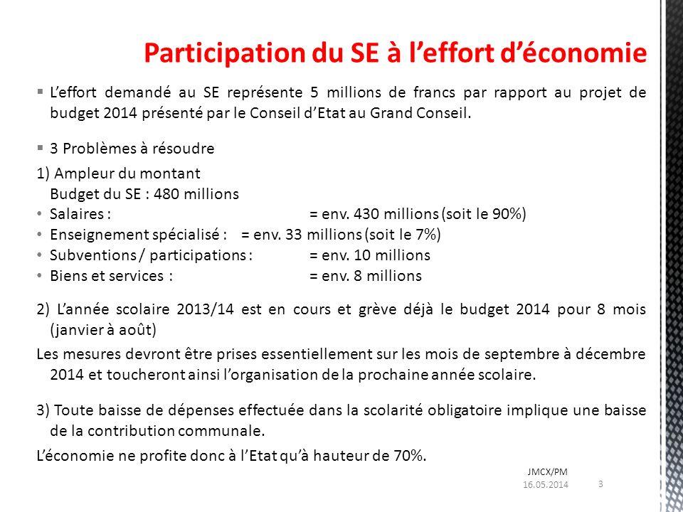 Leffort demandé au SE représente 5 millions de francs par rapport au projet de budget 2014 présenté par le Conseil dEtat au Grand Conseil. 3 Problèmes