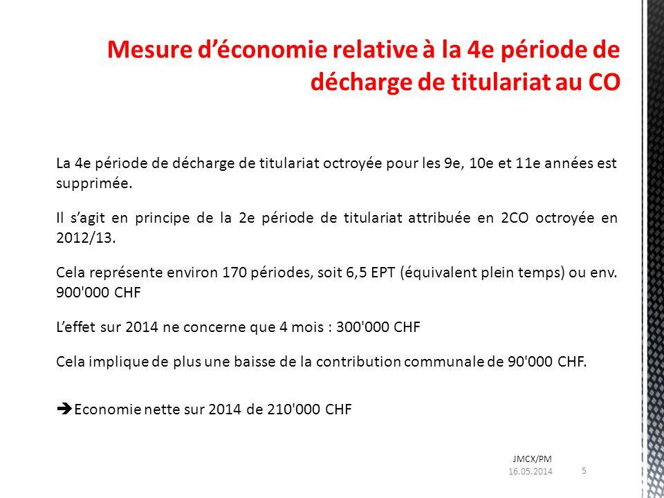 Les décharges de titulariat représentent en 2013/14 : Au CO : 26 EPT, soit 3.5 millions Au Sec 2 : 13 EPT, soit 2.2 millions Les décharges de titulariat du CO et du Sec 2 sont suspendues de moitié.
