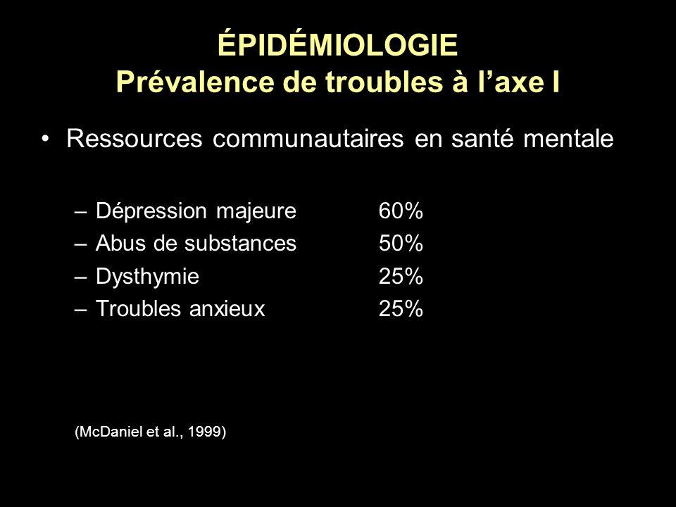 ÉPIDÉMIOLOGIE Prévalence de troubles à laxe I Ressources communautaires en santé mentale –Dépression majeure60% –Abus de substances50% –Dysthymie25% –