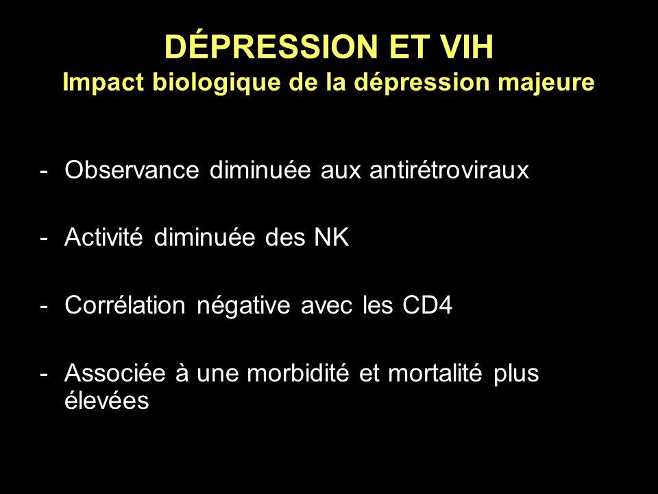 DÉPRESSION ET VIH Impact biologique de la dépression majeure -Observance diminuée aux antirétroviraux -Activité diminuée des NK -Corrélation négative