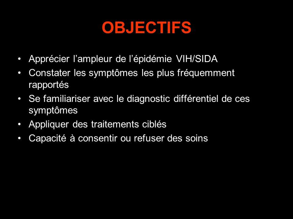 OBJECTIFS Apprécier lampleur de lépidémie VIH/SIDA Constater les symptômes les plus fréquemment rapportés Se familiariser avec le diagnostic différent