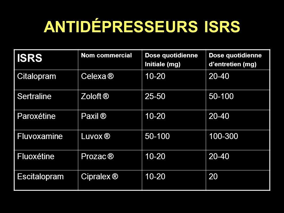 ANTIDÉPRESSEURS ISRS ISRS Nom commercialDose quotidienne Initiale (mg) Dose quotidienne dentretien (mg) CitalopramCelexa ®10-2020-40 SertralineZoloft
