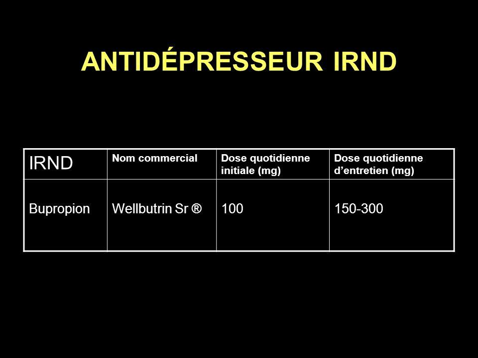 ANTIDÉPRESSEUR IRND IRND Nom commercialDose quotidienne initiale (mg) Dose quotidienne dentretien (mg) BupropionWellbutrin Sr ®100150-300