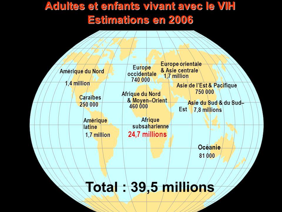 Adultes et enfants vivant avec le VIH Estimations en 2006 740 000 740 000 460 000 24,7 millions 1,7 million 7,8 millions 7,8 millions 81 000 1,4 milli