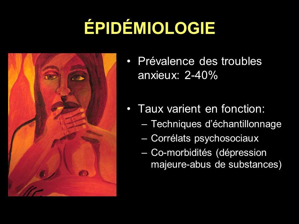 ÉPIDÉMIOLOGIE Prévalence des troubles anxieux: 2-40% Taux varient en fonction: –Techniques déchantillonnage –Corrélats psychosociaux –Co-morbidités (d