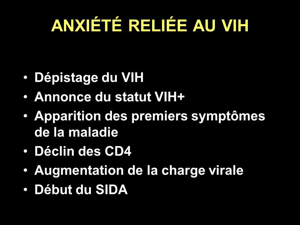ANXIÉTÉ RELIÉE AU VIH Dépistage du VIH Annonce du statut VIH+ Apparition des premiers symptômes de la maladie Déclin des CD4 Augmentation de la charge