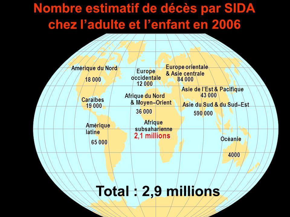 Nombre estimatif de décès par SIDA chez ladulte et lenfant en 2006 12 000 36 000 2,1 millions 84 000 84 000 43 000 43 000 590 000 4000 18 000 19 000 6