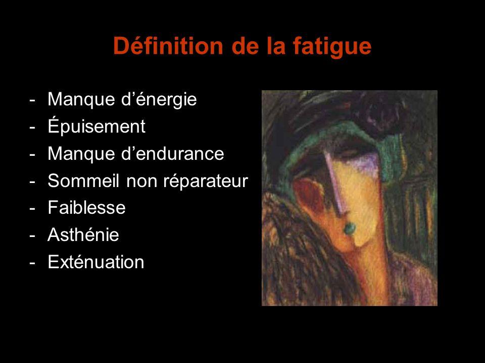 Définition de la fatigue -Manque dénergie -Épuisement -Manque dendurance -Sommeil non réparateur -Faiblesse -Asthénie -Exténuation