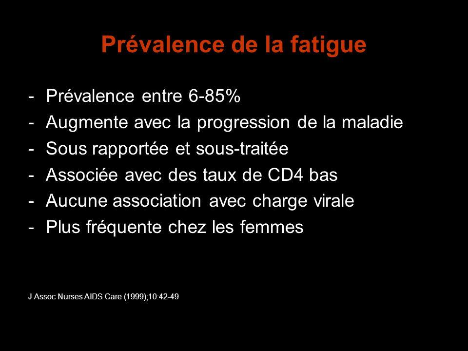 Prévalence de la fatigue -Prévalence entre 6-85% -Augmente avec la progression de la maladie -Sous rapportée et sous-traitée -Associée avec des taux d