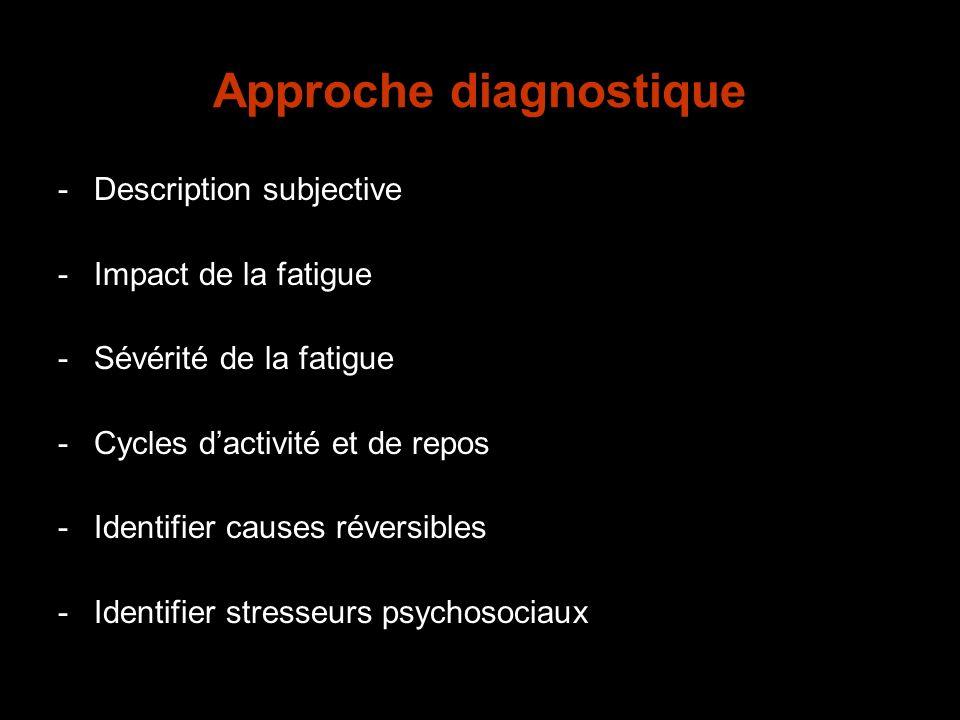 Approche diagnostique -Description subjective -Impact de la fatigue -Sévérité de la fatigue -Cycles dactivité et de repos -Identifier causes réversibl
