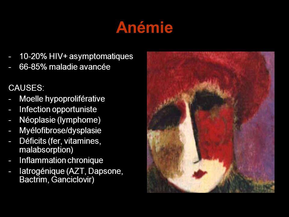 Anémie -10-20% HIV+ asymptomatiques -66-85% maladie avancée CAUSES: -Moelle hypoproliférative -Infection opportuniste -Néoplasie (lymphome) -Myélofibr