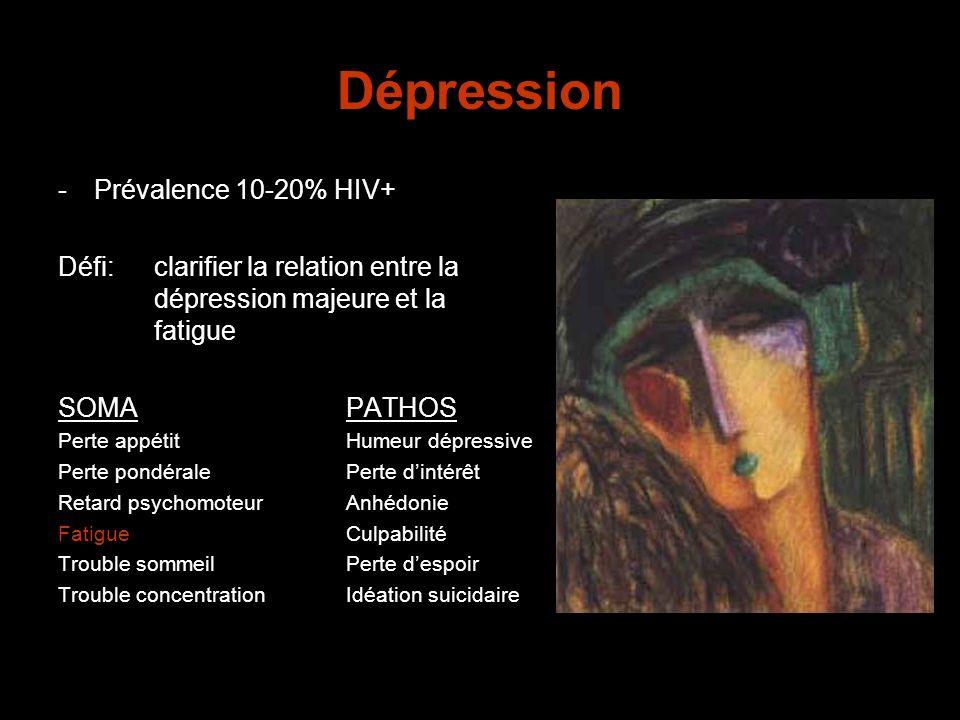 Dépression -Prévalence 10-20% HIV+ Défi:clarifier la relation entre la dépression majeure et la fatigue SOMAPATHOS Perte appétitHumeur dépressive Pert
