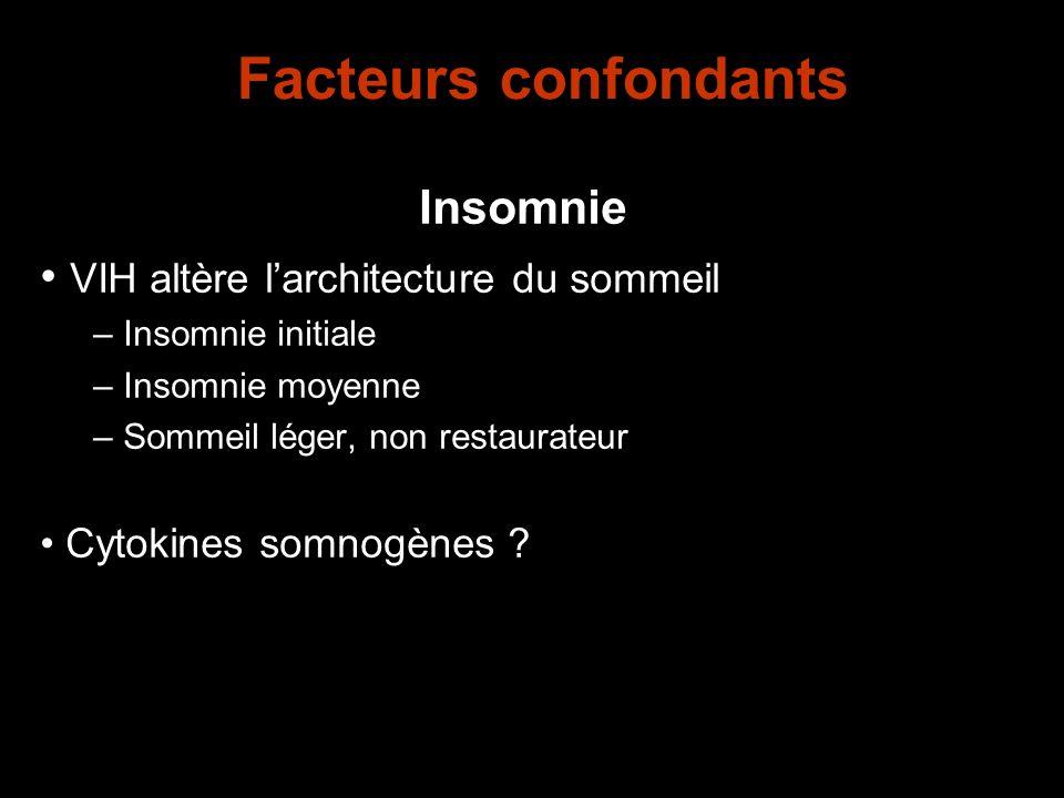 Facteurs confondants Insomnie VIH altère larchitecture du sommeil – Insomnie initiale – Insomnie moyenne – Sommeil léger, non restaurateur Cytokines s