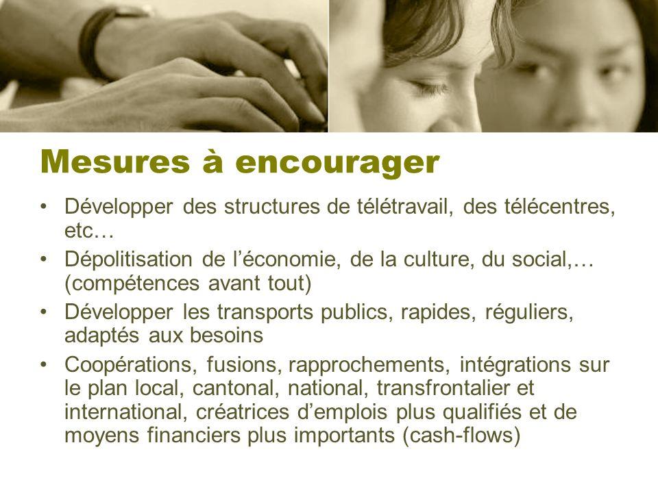 Mesures à encourager Développer des structures de télétravail, des télécentres, etc… Dépolitisation de léconomie, de la culture, du social,… (compéten