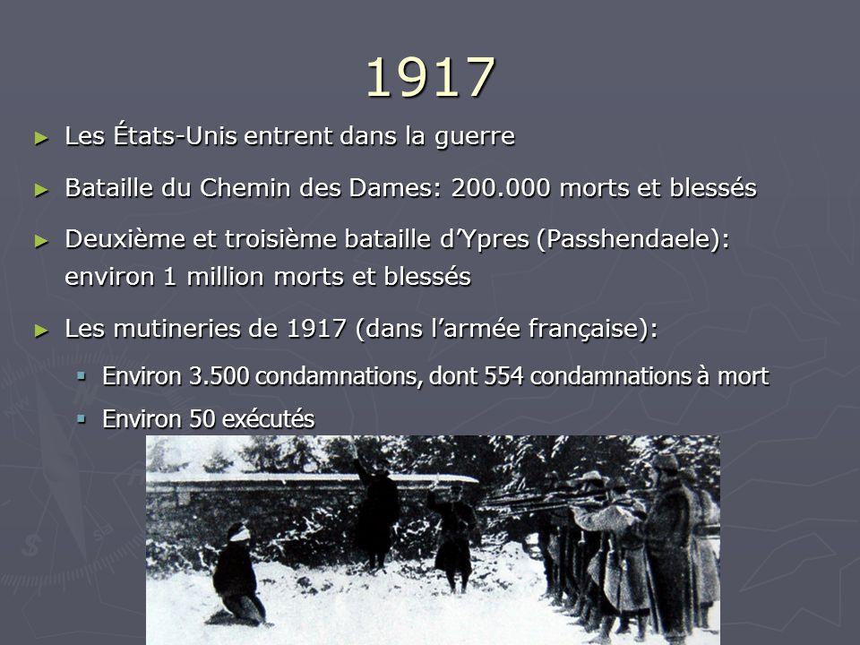 1917 Les États-Unis entrent dans la guerre Les États-Unis entrent dans la guerre Bataille du Chemin des Dames: 200.000 morts et blessés Bataille du Chemin des Dames: 200.000 morts et blessés Deuxième et troisième bataille dYpres (Passhendaele): environ 1 million morts et blessés Deuxième et troisième bataille dYpres (Passhendaele): environ 1 million morts et blessés Les mutineries de 1917 (dans larmée française): Les mutineries de 1917 (dans larmée française): Environ 3.500 condamnations, dont 554 condamnations à mort Environ 3.500 condamnations, dont 554 condamnations à mort Environ 50 exécutés Environ 50 exécutés