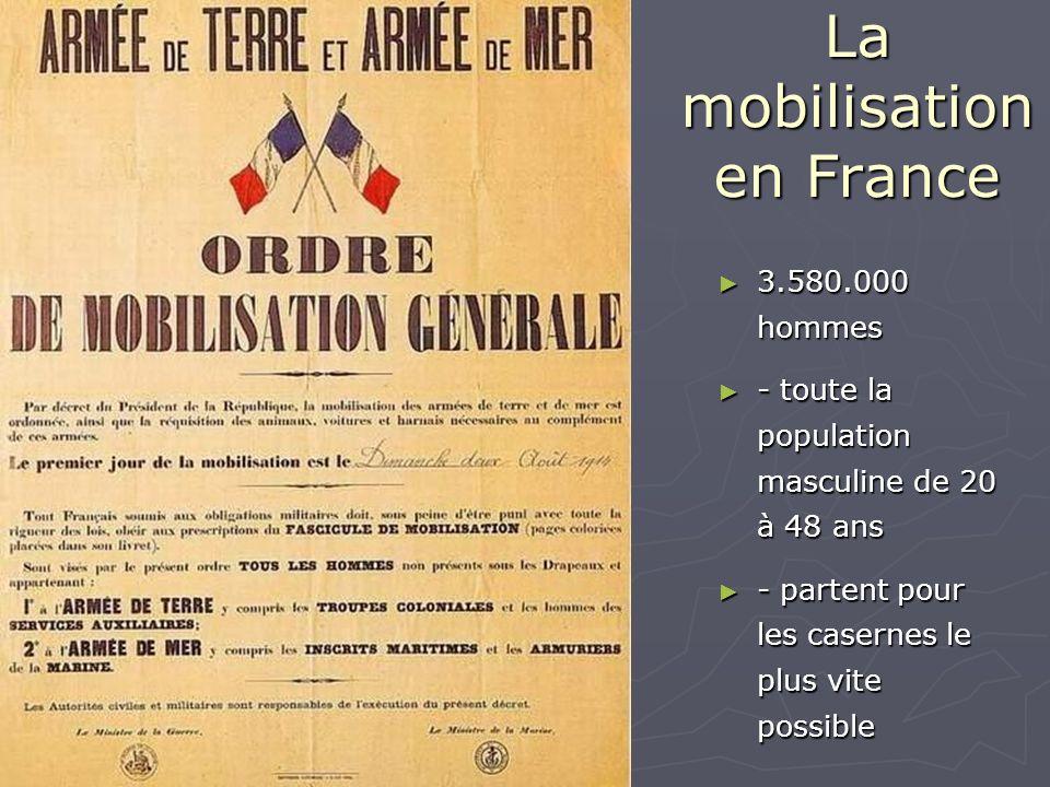 La mobilisation en France 3.580.000 hommes 3.580.000 hommes - toute la population masculine de 20 à 48 ans - toute la population masculine de 20 à 48 ans - partent pour les casernes le plus vite possible - partent pour les casernes le plus vite possible