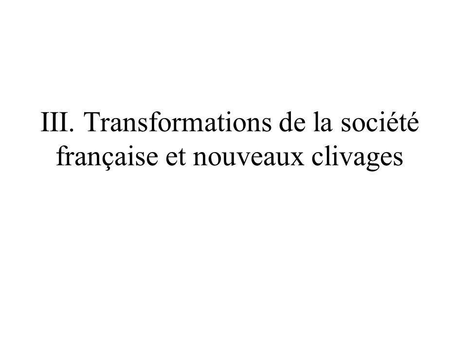 III. Transformations de la société française et nouveaux clivages