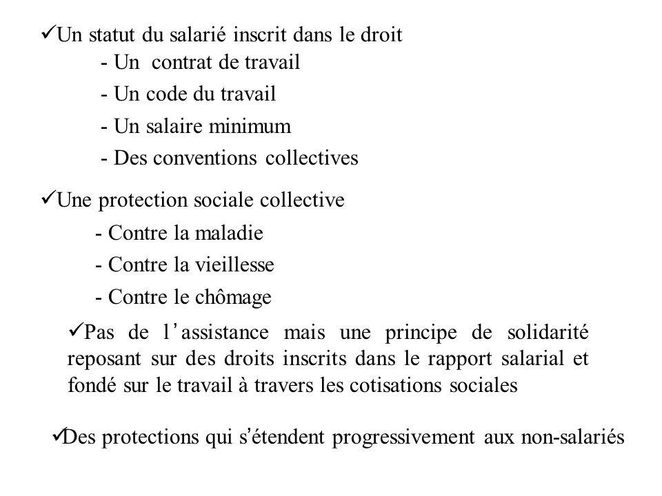 Un statut du salarié inscrit dans le droit - Un contrat de travail - Un code du travail - Un salaire minimum - Des conventions collectives Une protect