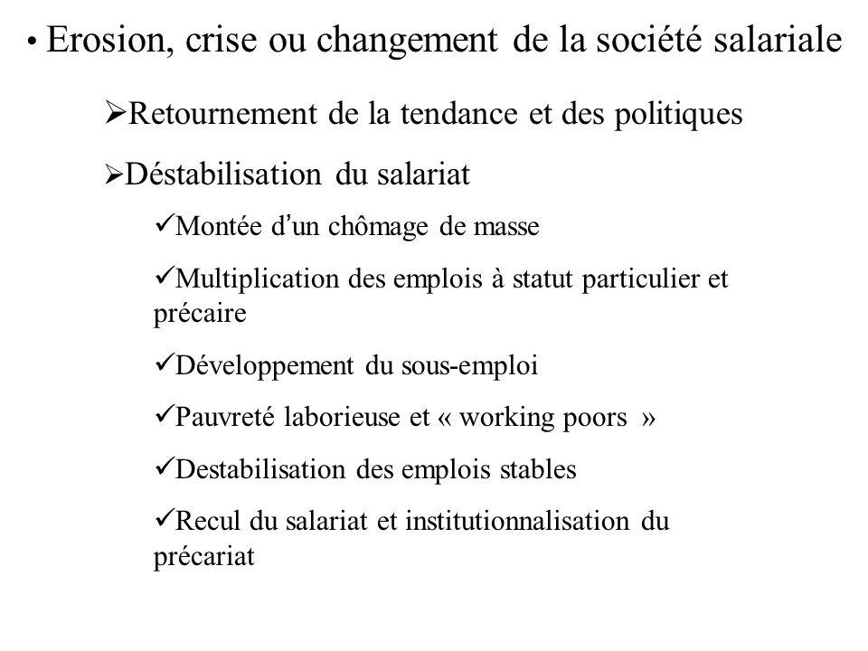 Erosion, crise ou changement de la société salariale Retournement de la tendance et des politiques Déstabilisation du salariat Montée dun chômage de m