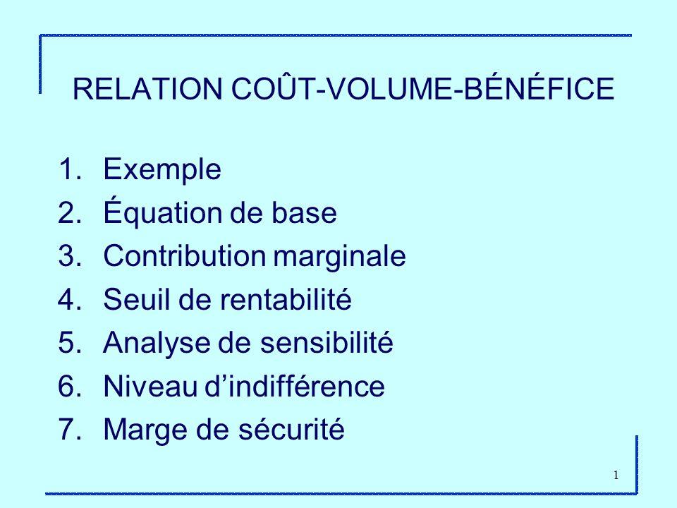 1 RELATION COÛT-VOLUME-BÉNÉFICE 1.Exemple 2.Équation de base 3.Contribution marginale 4.Seuil de rentabilité 5.Analyse de sensibilité 6.Niveau dindiff