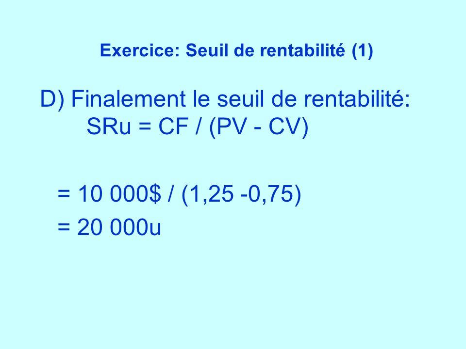 Exercice: Seuil de rentabilité (1) D) Finalement le seuil de rentabilité: SRu = CF / (PV - CV) = 10 000$ / (1,25 -0,75) = 20 000u