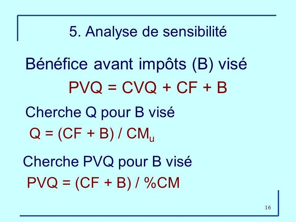 16 5. Analyse de sensibilité Bénéfice avant impôts (B) visé PVQ = CVQ + CF + B Cherche Q pour B visé Q = (CF + B) / CM u Cherche PVQ pour B visé PVQ =