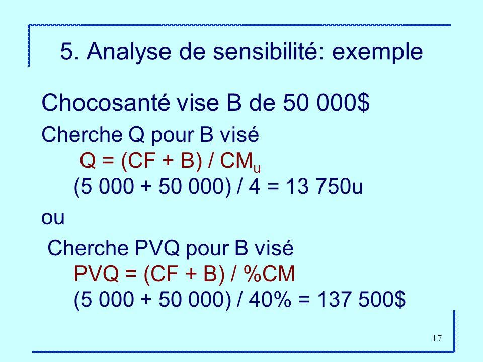 17 5. Analyse de sensibilité: exemple Chocosanté vise B de 50 000$ Cherche Q pour B visé Q = (CF + B) / CM u (5 000 + 50 000) / 4 = 13 750u ou Cherche