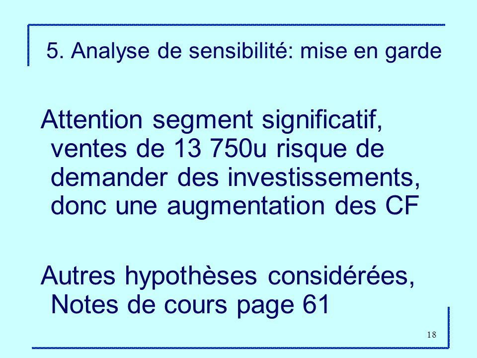 18 5. Analyse de sensibilité: mise en garde Attention segment significatif, ventes de 13 750u risque de demander des investissements, donc une augment