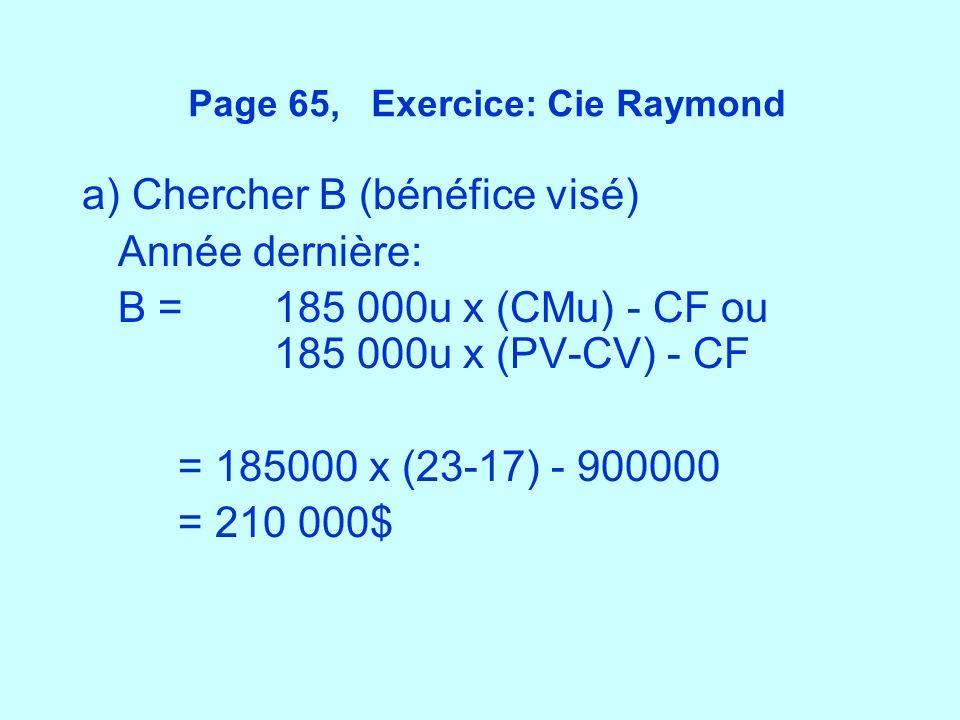 Page 65, Exercice: Cie Raymond a) Chercher B (bénéfice visé) Année dernière: B =185 000u x (CMu) - CF ou 185 000u x (PV-CV) - CF = 185000 x (23-17) -