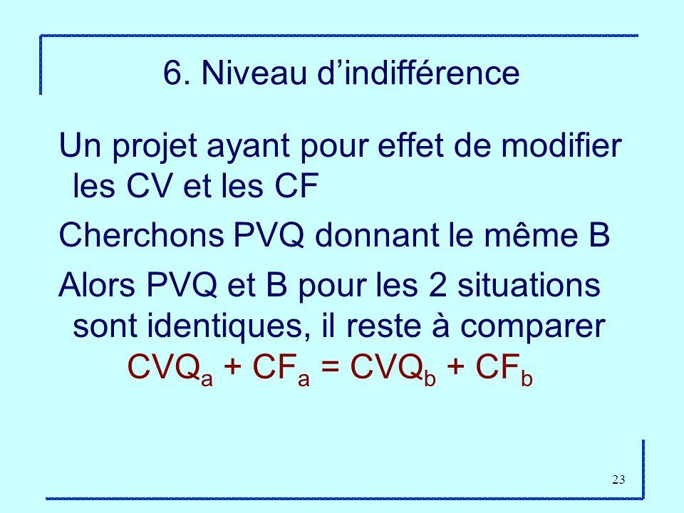 23 6. Niveau dindifférence Un projet ayant pour effet de modifier les CV et les CF Cherchons PVQ donnant le même B Alors PVQ et B pour les 2 situation
