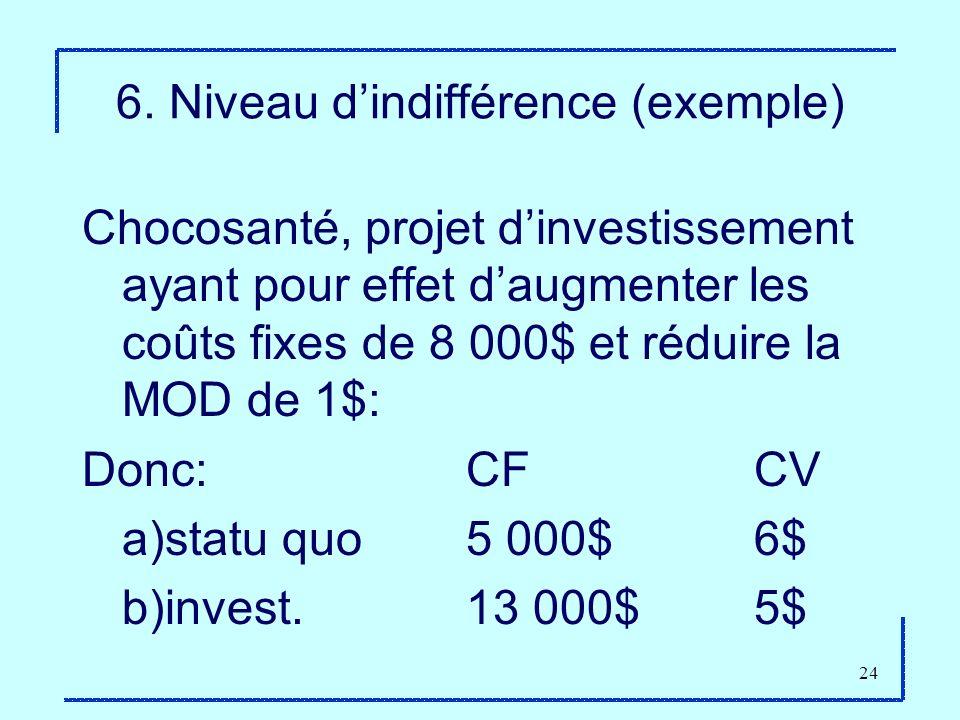 24 6. Niveau dindifférence (exemple) Chocosanté, projet dinvestissement ayant pour effet daugmenter les coûts fixes de 8 000$ et réduire la MOD de 1$: